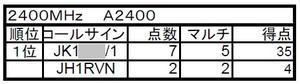 Knt2015r